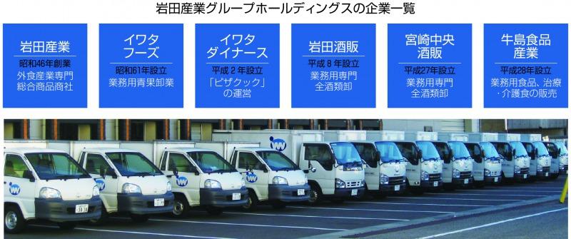 岩田産業企業一覧