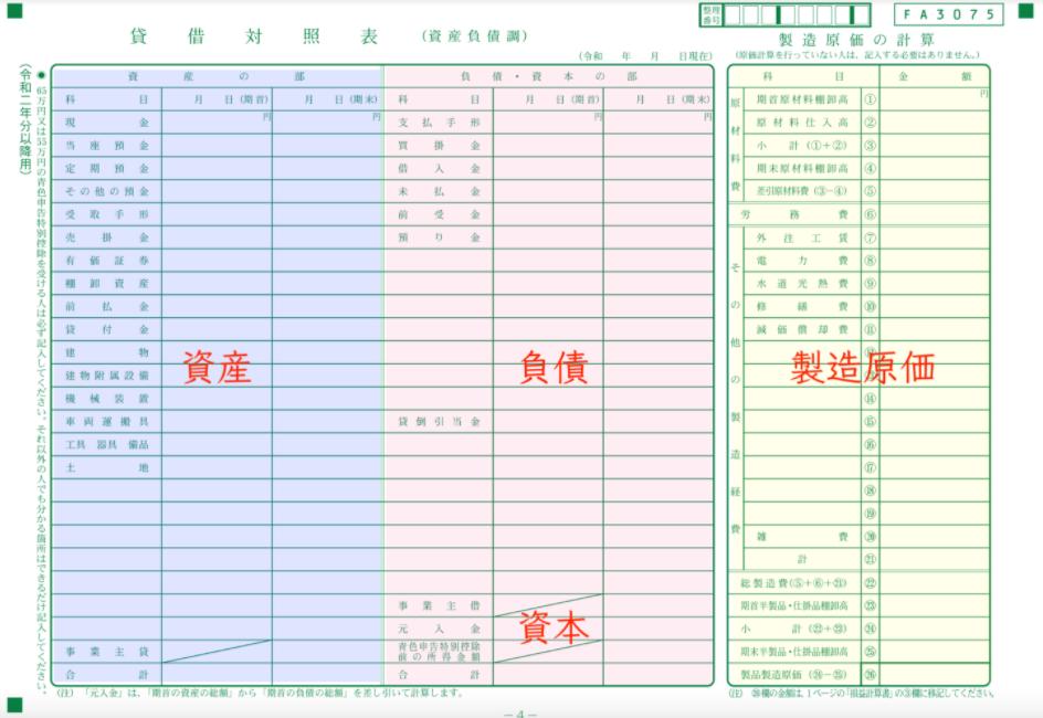 4ページ目:賃借対照表・製造原価計算書