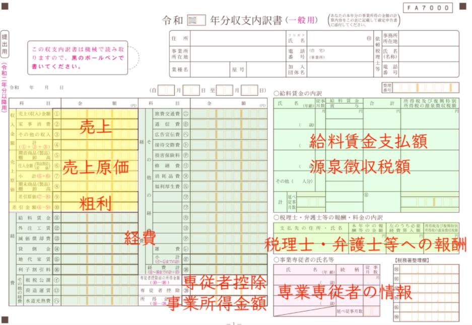 【白色申告をする人向け】収支内訳書の作成方法1ページ目