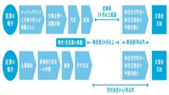 ▲出典:福岡県ホームページ